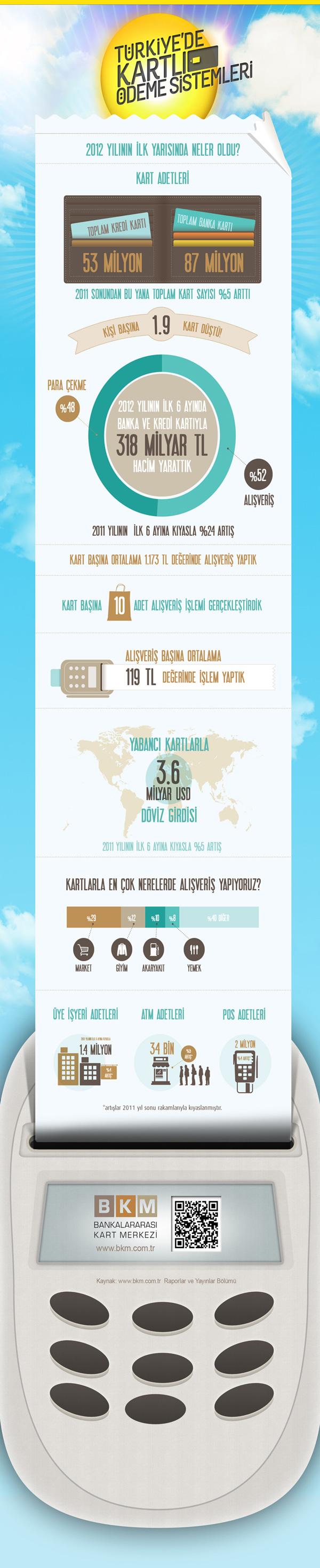 BKM-infografik