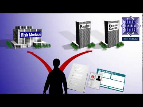 TBB Risk Merkezi