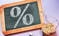 yillik maliyet orani
